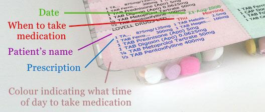 Prednisone for asthma